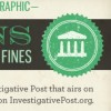 DataBank: Housing Court fines by the numbers