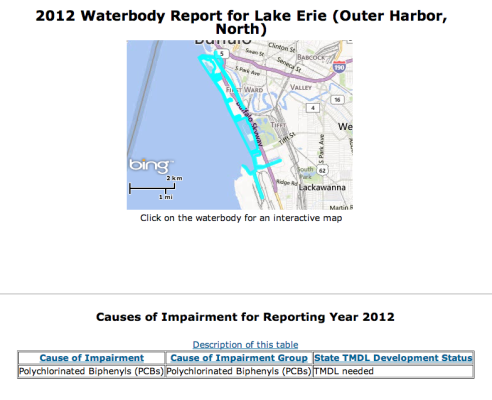 EPA says Outer Harbor is an impaired waterway with PCBs