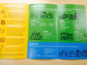 Buffalo's new recycling guide made by Block Club.